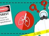 En tecknad person i skyddsdräkt, bredvid en varningsskylt för asbest ovh en stiliserad bild av lungor